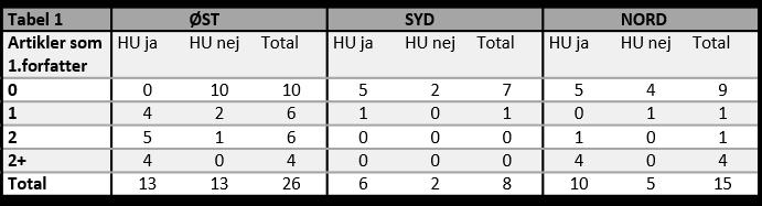2015e table1